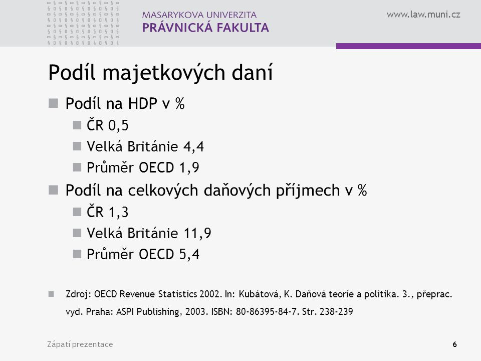 www.law.muni.cz Zápatí prezentace6 Podíl majetkových daní Podíl na HDP v % ČR 0,5 Velká Británie 4,4 Průměr OECD 1,9 Podíl na celkových daňových příjmech v % ČR 1,3 Velká Británie 11,9 Průměr OECD 5,4 Zdroj: OECD Revenue Statistics 2002.