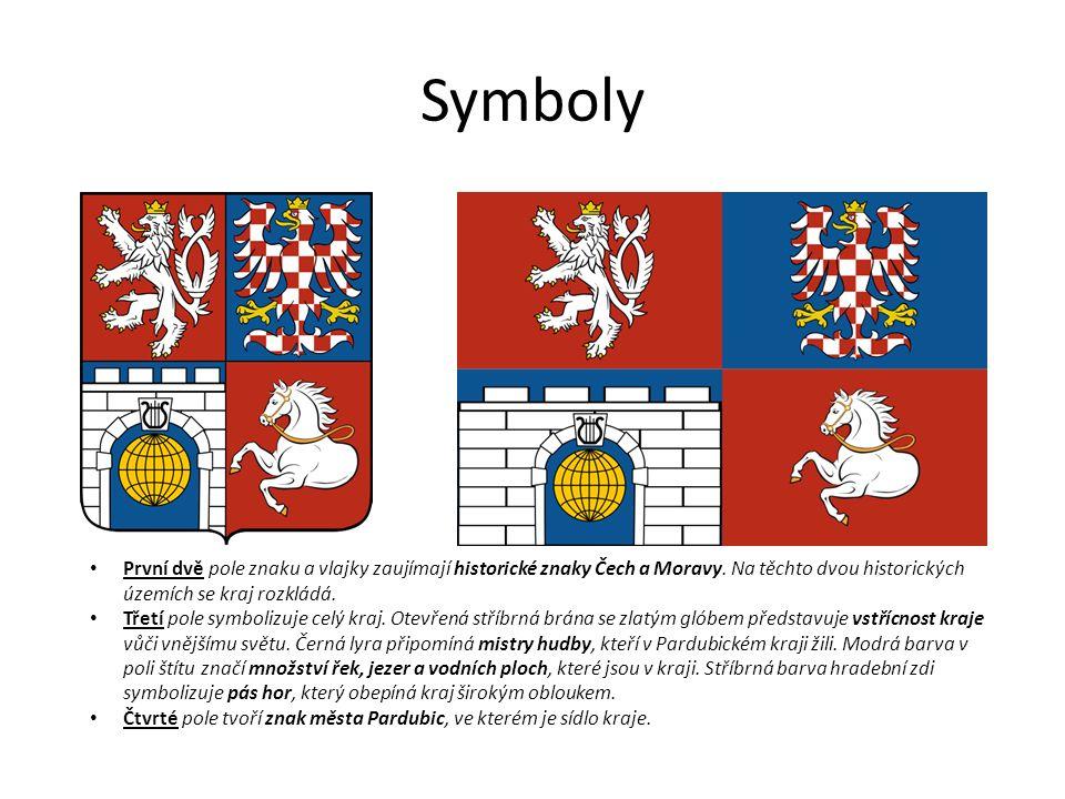 Symboly První dvě pole znaku a vlajky zaujímají historické znaky Čech a Moravy.
