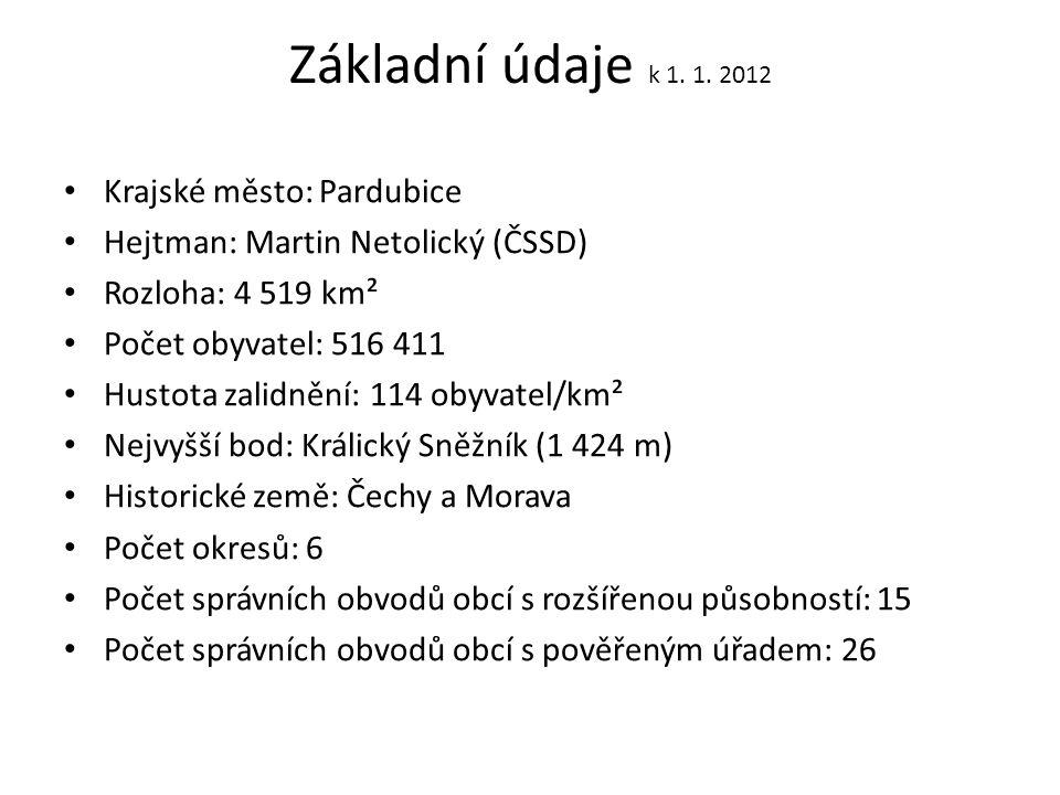 Základní charakteristika Pardubický kraj se nachází ve východní části Čech.