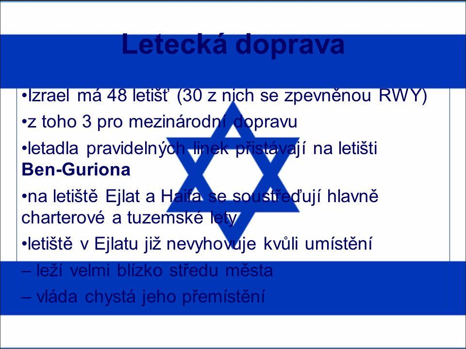 Letecká doprava Izrael má 48 letišť (30 z nich se zpevněnou RWY) z toho 3 pro mezinárodní dopravu letadla pravidelných linek přistávají na letišti Ben-Guriona na letiště Ejlat a Haifa se soustřeďují hlavně charterové a tuzemské lety letiště v Ejlatu již nevyhovuje kvůli umístění – leží velmi blízko středu města – vláda chystá jeho přemístění