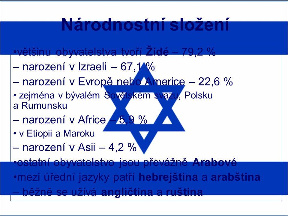 Národnostní složení většinu obyvatelstva tvoří Židé – 79,2 % – narození v Izraeli – 67,1 % – narození v Evropě nebo Americe – 22,6 % zejména v bývalém Sovětském svazu, Polsku a Rumunsku – narození v Africe – 5,9 % v Etiopii a Maroku – narození v Asii – 4,2 % ostatní obyvatelstvo jsou převážně Arabové mezi úřední jazyky patří hebrejština a arabština – běžně se užívá angličtina a ruština
