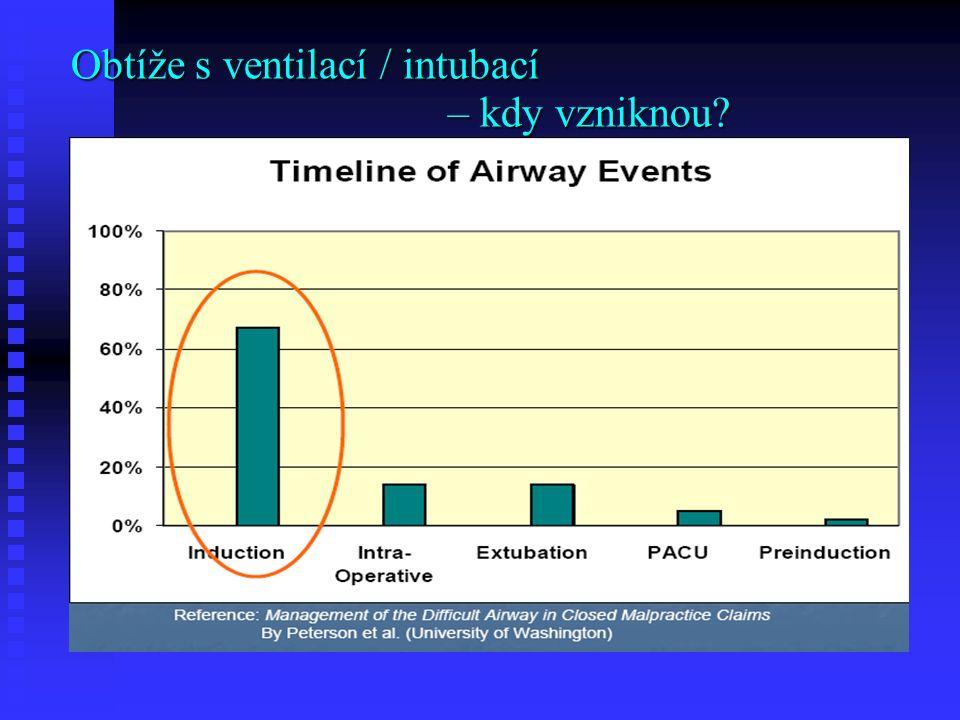 Obtíže s ventilací / intubací – kdy vzniknou