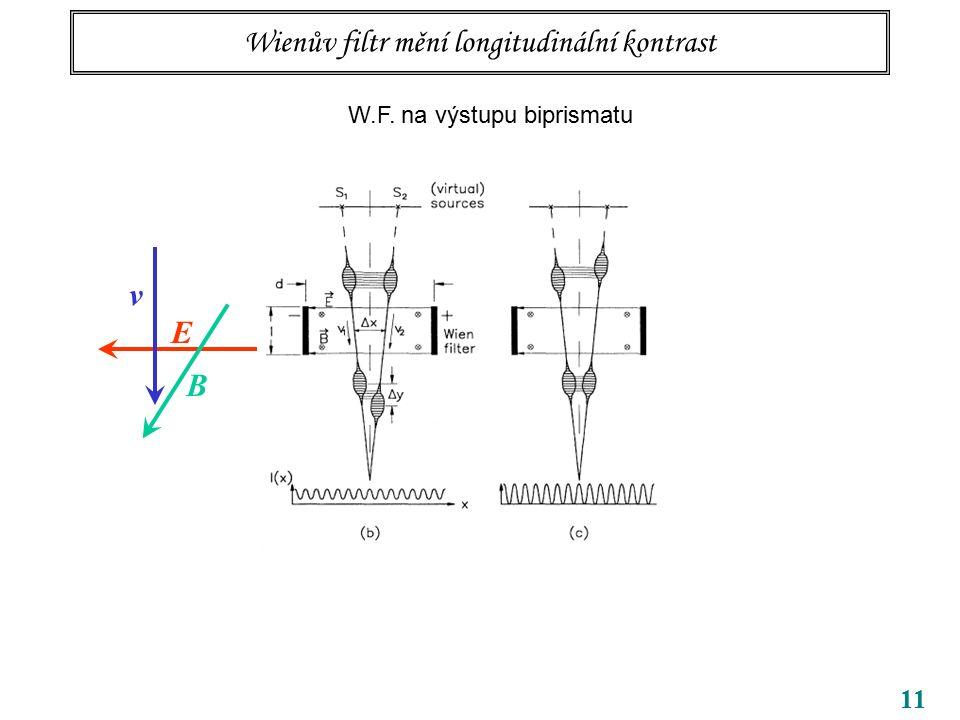 11 Wienův filtr mění longitudinální kontrast v B E W.F. na výstupu biprismatu