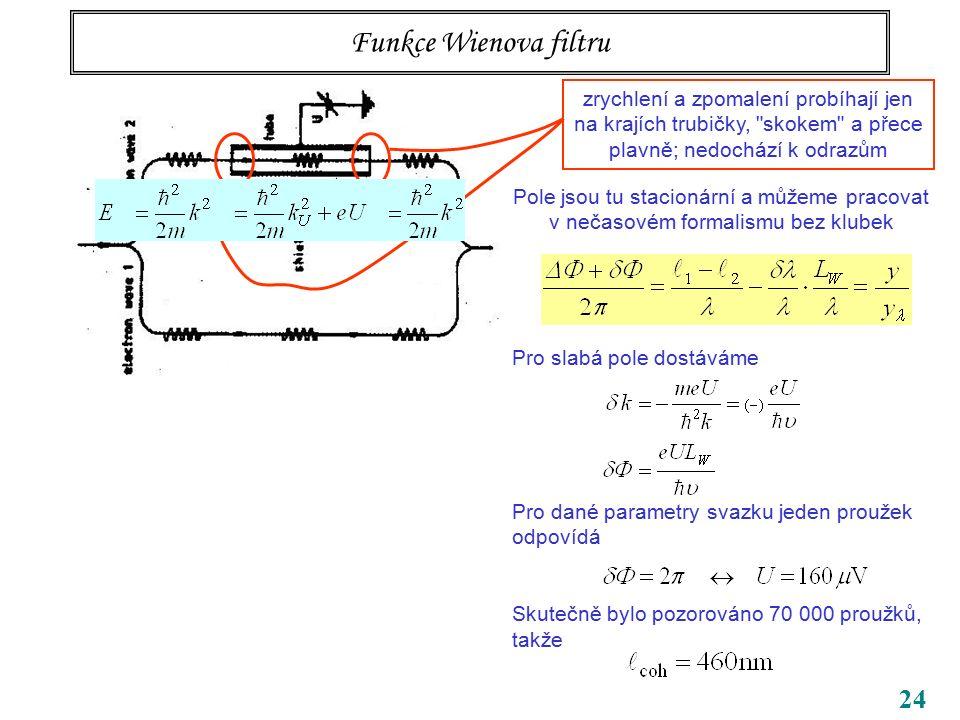 24 Funkce Wienova filtru zrychlení a zpomalení probíhají jen na krajích trubičky,