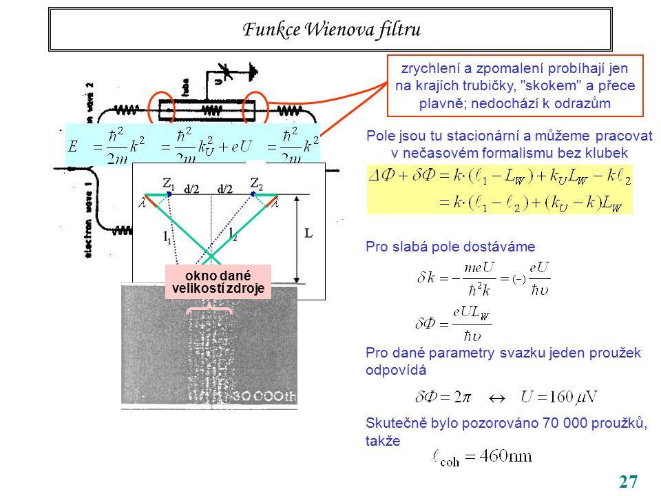 27 Funkce Wienova filtru zrychlení a zpomalení probíhají jen na krajích trubičky,