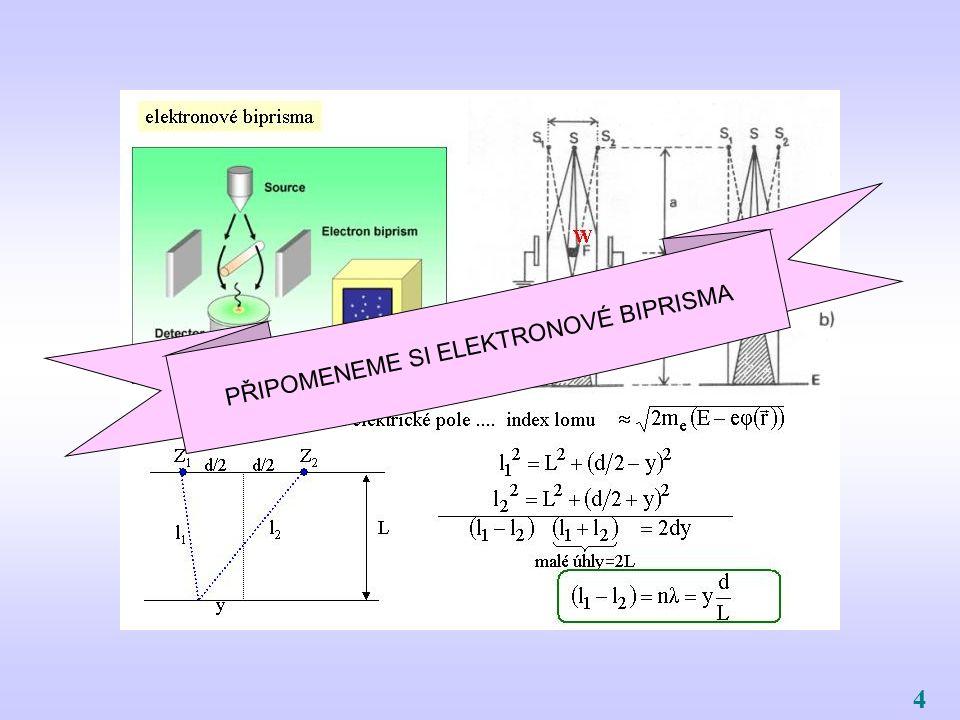 Od elektrického jevu Aharonov-Bohm k magnetickému