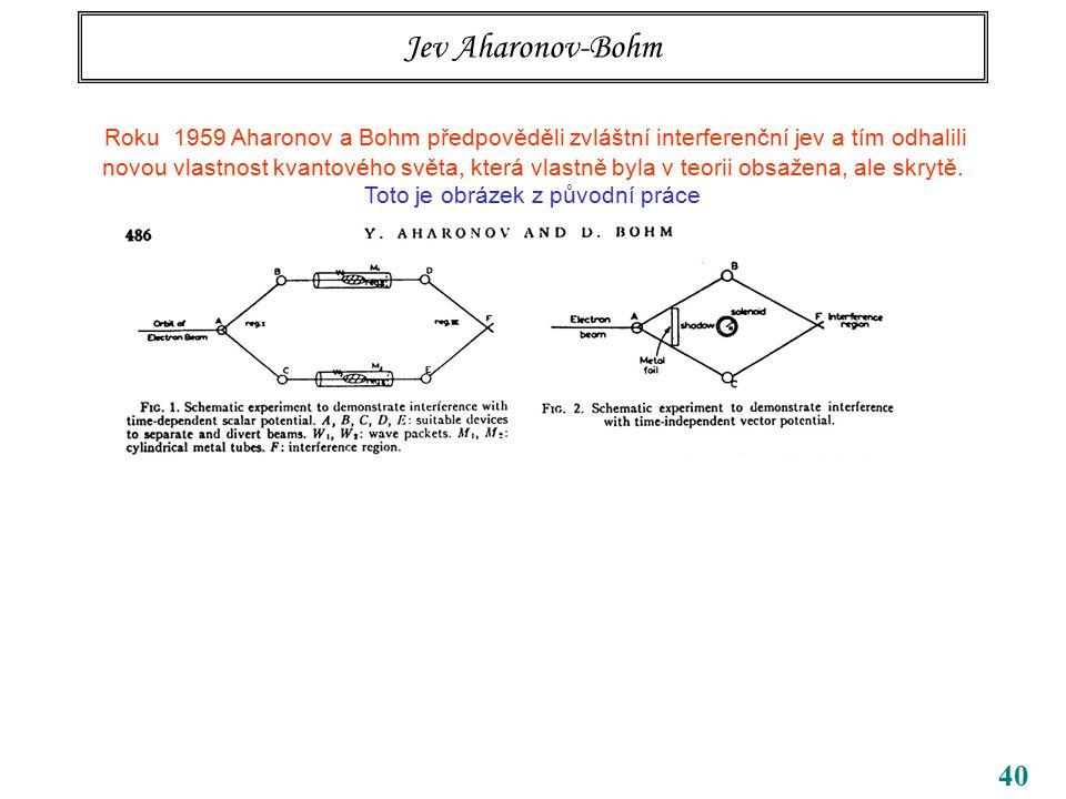 40 Jev Aharonov-Bohm Roku 1959 Aharonov a Bohm předpověděli zvláštní interferenční jev a tím odhalili novou vlastnost kvantového světa, která vlastně