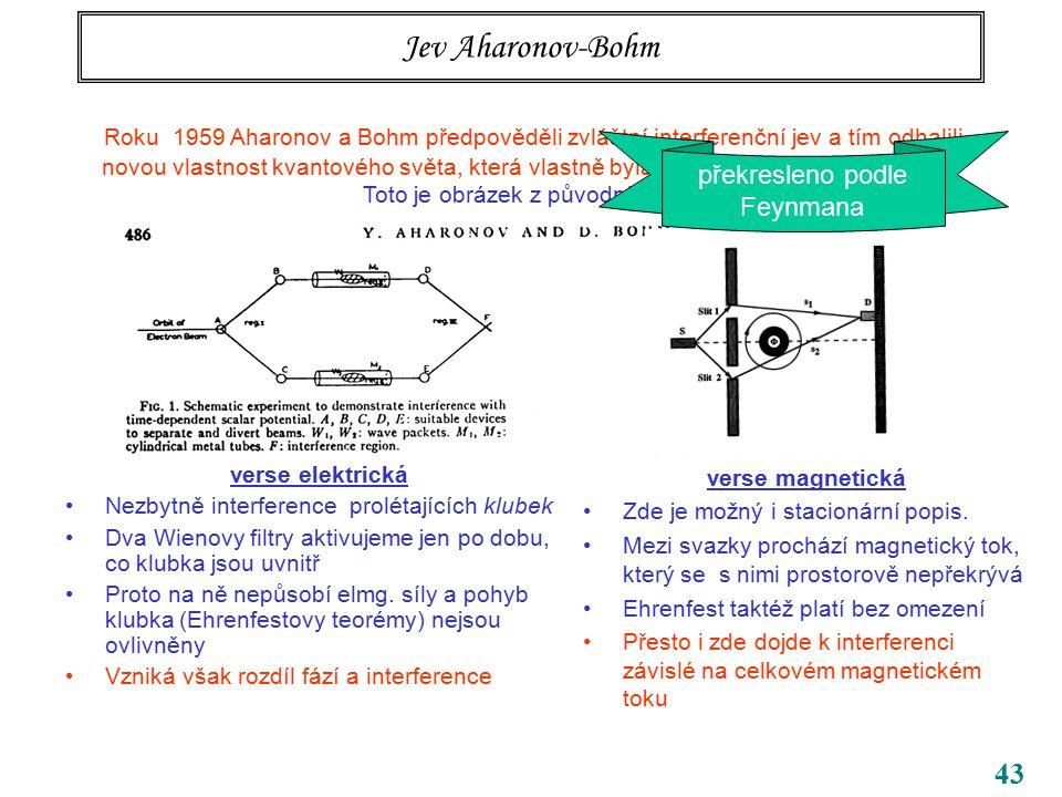 43 Jev Aharonov-Bohm verse elektrická Nezbytně interference prolétajících klubek Dva Wienovy filtry aktivujeme jen po dobu, co klubka jsou uvnitř Prot