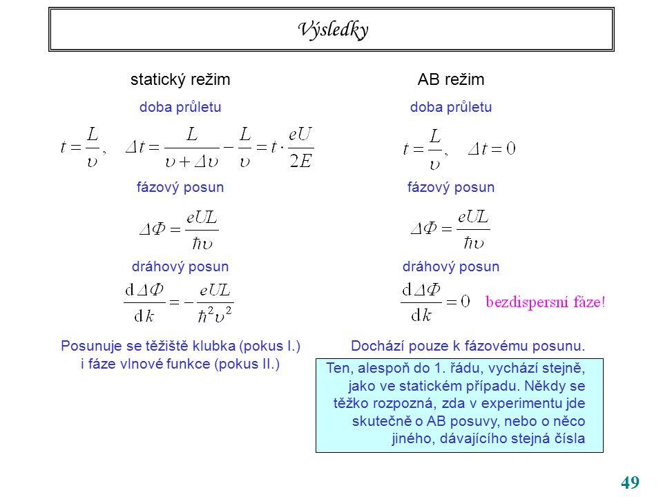 49 Výsledky statický režim doba průletu fázový posun dráhový posun Posunuje se těžiště klubka (pokus I.) i fáze vlnové funkce (pokus II.) AB režim dob