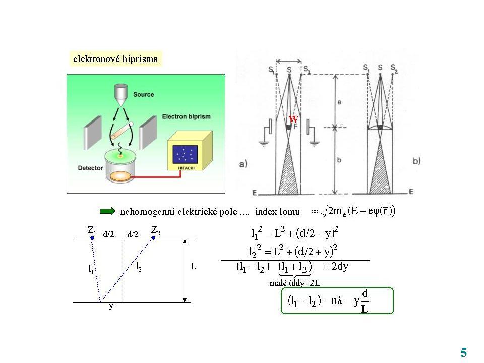56 Tři body k zapamatování bezsilové působení na dálku potenciály samy, ne jen pole (tedy jejich derivace) vedou k pozorovatelným efektům příslušné kvantování souvisí s topologií úlohy … topologická kvantová čísla Heuristické náběhy na interpretaci: a co magnetický AB.