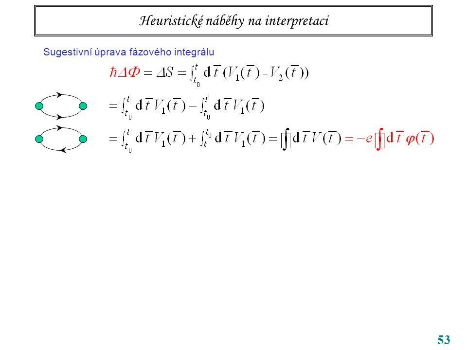 53 Tři body k zapamatování bezsilové působení na dálku potenciály samy, ne jen pole (tedy jejich derivace) vedou k pozorovatelným efektům příslušné kv