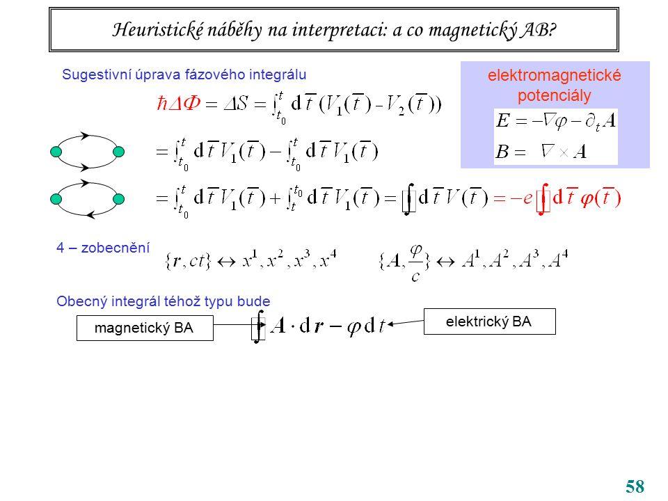 58 Heuristické náběhy na interpretaci: a co magnetický AB? Sugestivní úprava fázového integrálu 4 – zobecnění Obecný integrál téhož typu bude elektric