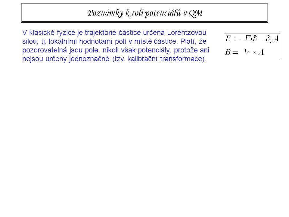 60 vícenásobně souvislá oblast smyčka obepne díru v oblasti Poznámky k roli potenciálů v QM V klasické fyzice je trajektorie částice určena Lorentzovo