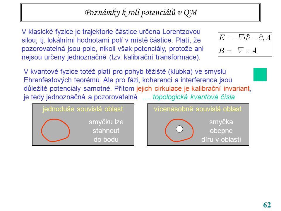 62 vícenásobně souvislá oblast smyčka obepne díru v oblasti Poznámky k roli potenciálů v QM V klasické fyzice je trajektorie částice určena Lorentzovo