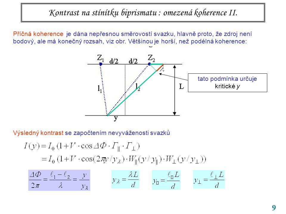 9 Kontrast na stínítku biprismatu : omezená koherence II. Příčná koherence je dána nepřesnou směrovostí svazku, hlavně proto, že zdroj není bodový, al