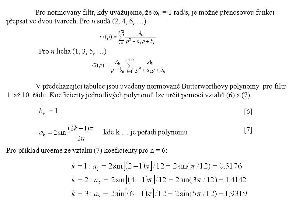 V předcházející tabulce jsou uvedeny normované Butterworthovy polynomy pro filtr 1. až 10. řádu. Koeficienty jednotlivých polynomů lze určit pomocí vz