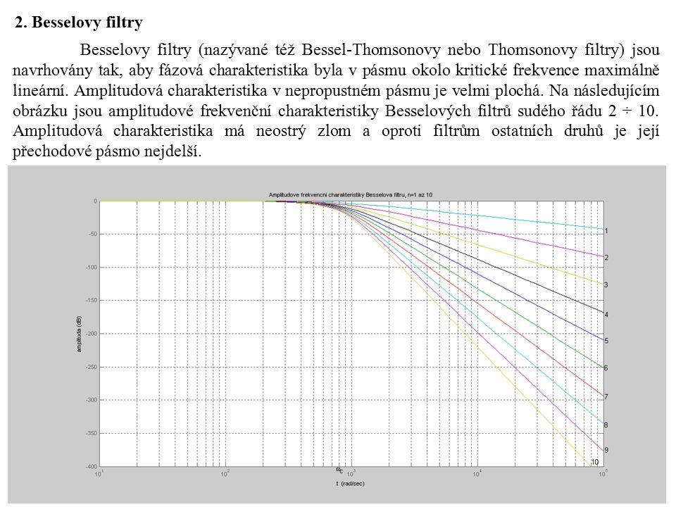Fázová část frekvenční charakteristiky je ve své přechodné části plochá nejvíce ze všech popisovaných filtrů.