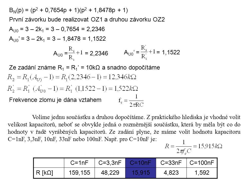 B N (p) = (p 2 + 0,7654p + 1)(p 2 + 1,8478p + 1) První závorku bude realizovat OZ1 a druhou závorku OZ2 A U0 = 3 – 2k 1 = 3 – 0,7654 = 2,2346 A U0 ' = 3 – 2k 1 = 3 – 1,8478 = 1,1522 A U0 = = 2,2346 Ze zadání známe R 1 = R 1 ' = 10kΩ a snadno dopočítáme Frekvence zlomu je dána vztahem Volíme jednu součástku a druhou dopočítáme.