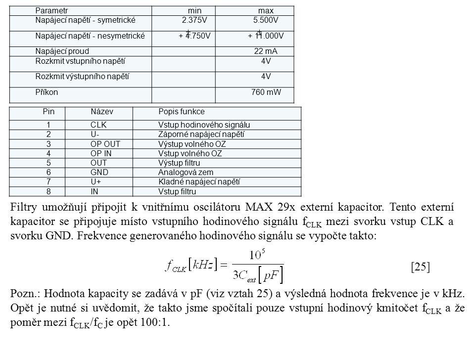Parametrminmax Napájecí napětí - symetrické2.375V5.500V Napájecí napětí - nesymetrické+ 4.750V+ 11.000V Napájecí proud 22 mA Rozkmit vstupního napětí 4V Rozkmit výstupního napětí 4V Příkon 760 mW PinNázevPopis funkce 1CLKVstup hodinového signálu 2U-Záporné napájecí napětí 3OP OUTVýstup volného OZ 4OP INVstup volného OZ 5OUTVýstup filtru 6GNDAnalogová zem 7U+Kladné napájecí napětí 8INVstup filtru Filtry umožňují připojit k vnitřnímu oscilátoru MAX 29x externí kapacitor.