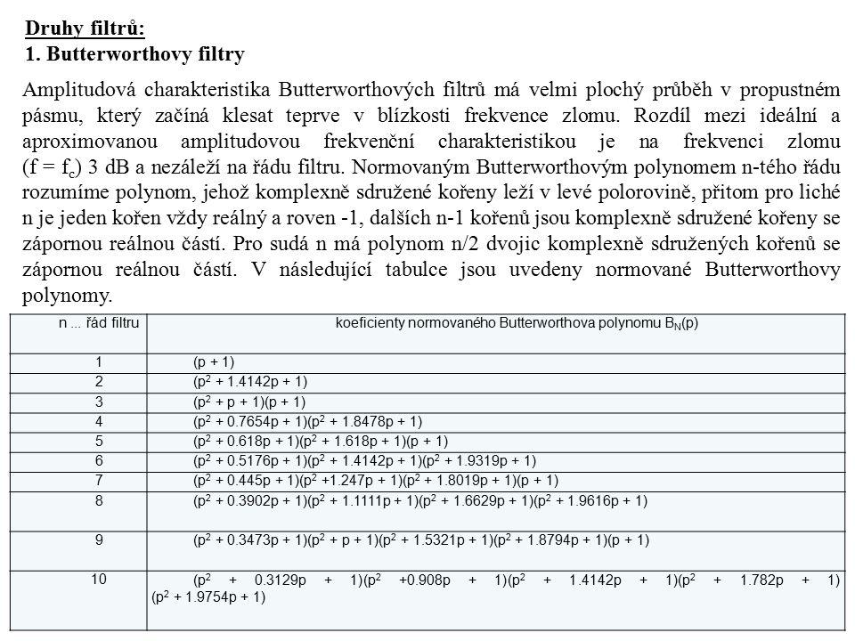 Obecně lze přenos např.systému 2. řádu napsat ve tvaru : [1]...