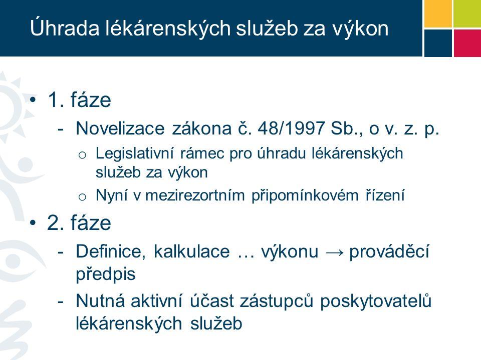 Úhrada lékárenských služeb za výkon 1. fáze -Novelizace zákona č.