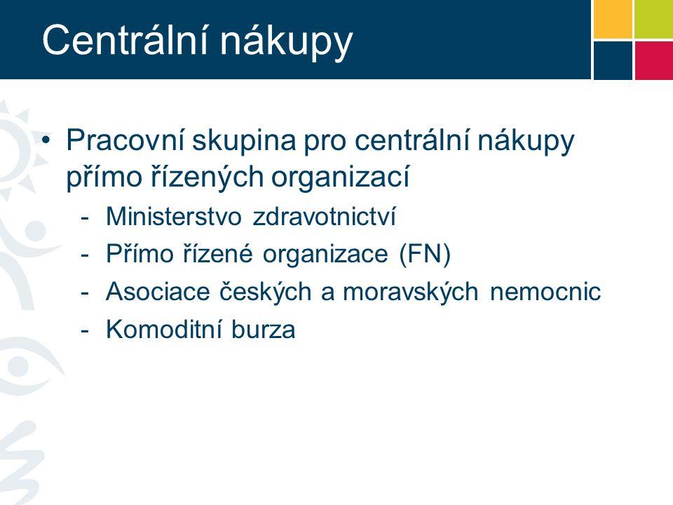 Centrální nákupy Pracovní skupina pro centrální nákupy přímo řízených organizací -Ministerstvo zdravotnictví -Přímo řízené organizace (FN) -Asociace českých a moravských nemocnic -Komoditní burza