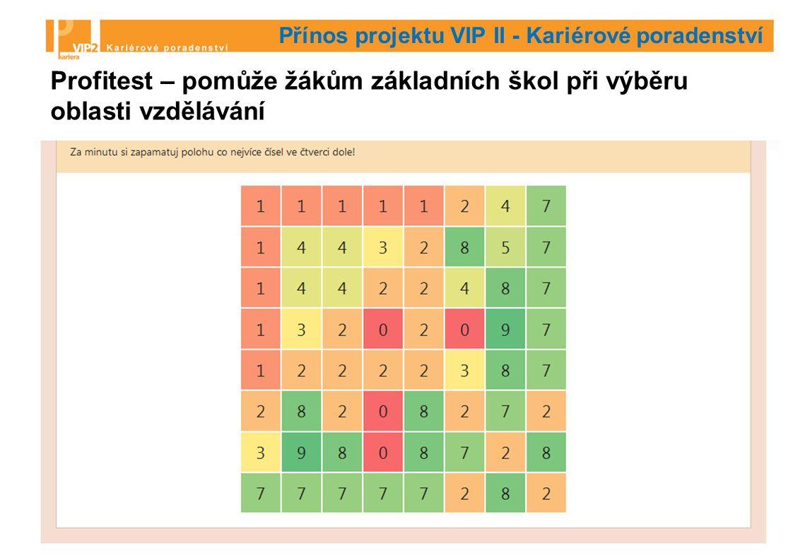Přínos projektu VIP II - Kariérové poradenství Profitest – pomůže žákům základních škol při výběru oblasti vzdělávání