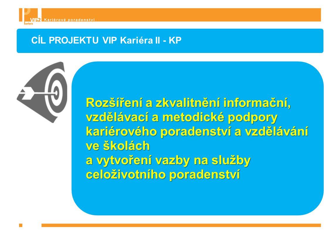 Přínos projektu VIP II - Kariérové poradenství Výběr podle obrázků – poskytuje snadnější orientaci ve vzdělávací nabídce SŠ