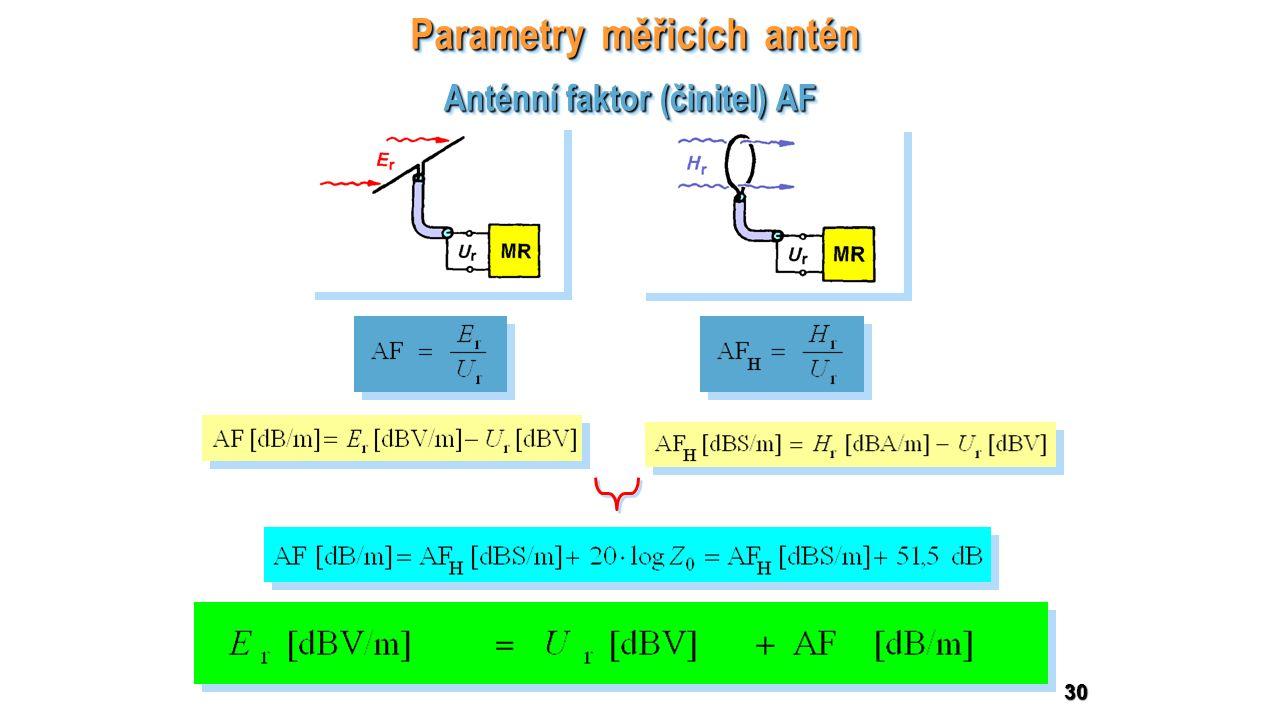 30 Parametry měřicích antén Anténní faktor (činitel) AF