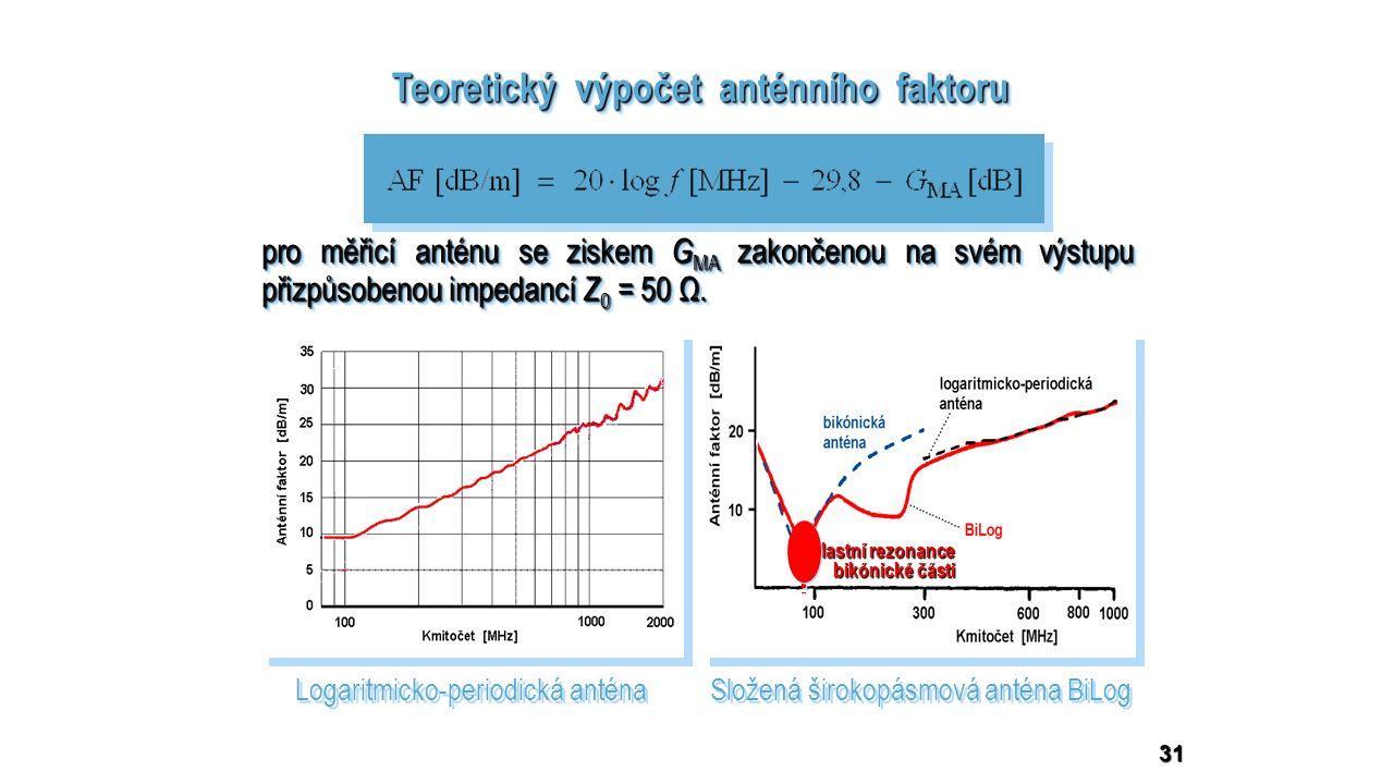 31 Teoretický výpočet anténního faktoru pro měřicí anténu se ziskem G MA zakončenou na svém výstupu přizpůsobenou impedancí Z 0 = 50 Ω.