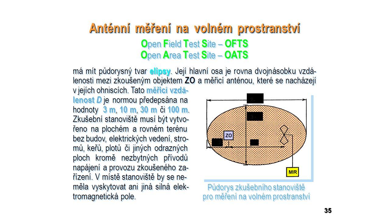 35 Anténní měření na volném prostranství Půdorys zkušebního stanoviště pro měření na volném prostranství Půdorys zkušebního stanoviště pro měření na volném prostranství O pen F ield T est S ite – OFTS O pen A rea T est S ite – OATS elipsy má mít půdorysný tvar elipsy.