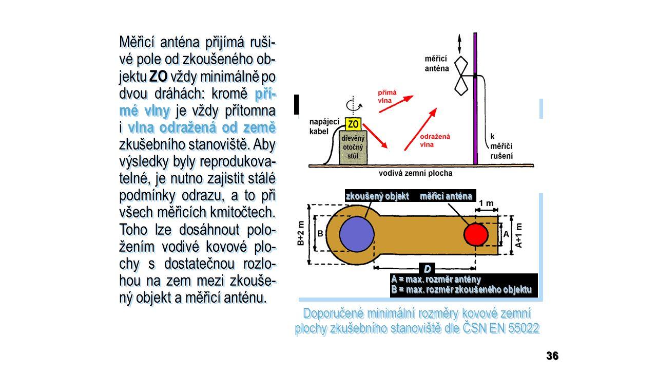 Měřicí anténa přijímá ruši- vé pole od zkoušeného ob- jektu ZO vždy minimálně po dvou dráhách: kromě pří- mé vlny je vždy přítomna i vlna odražená od země zkušebního stanoviště.