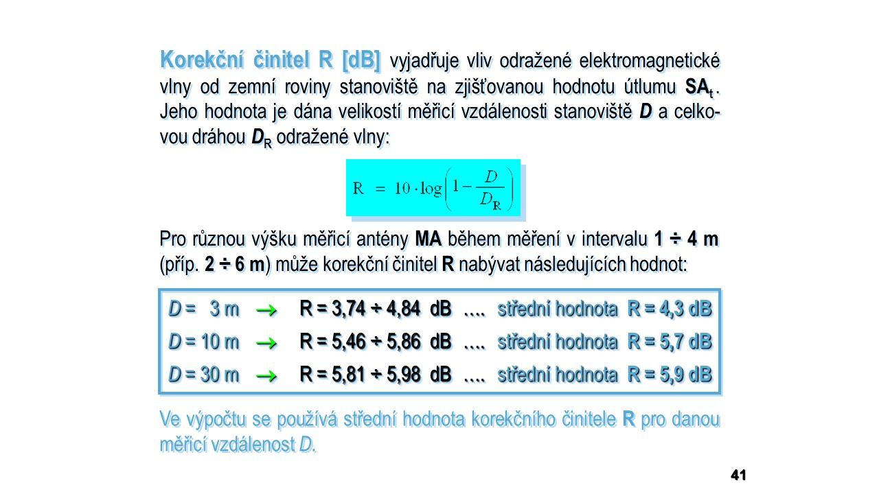 41 Korekční činitel R [dB] vyjadřuje vliv odražené elektromagnetické vlny od zemní roviny stanoviště na zjišťovanou hodnotu útlumu SA t.