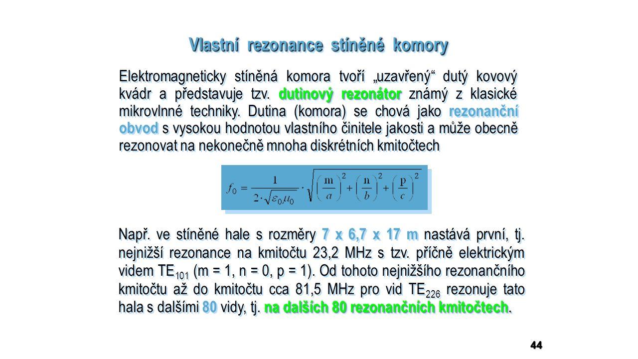 44 Vlastní rezonance stíněné komory na dalších 80 rezonančních kmitočtech.