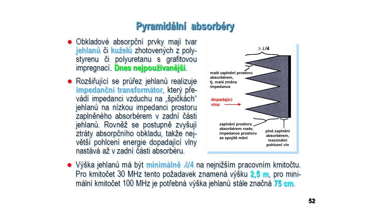 52 Pyramidální absorbéry.