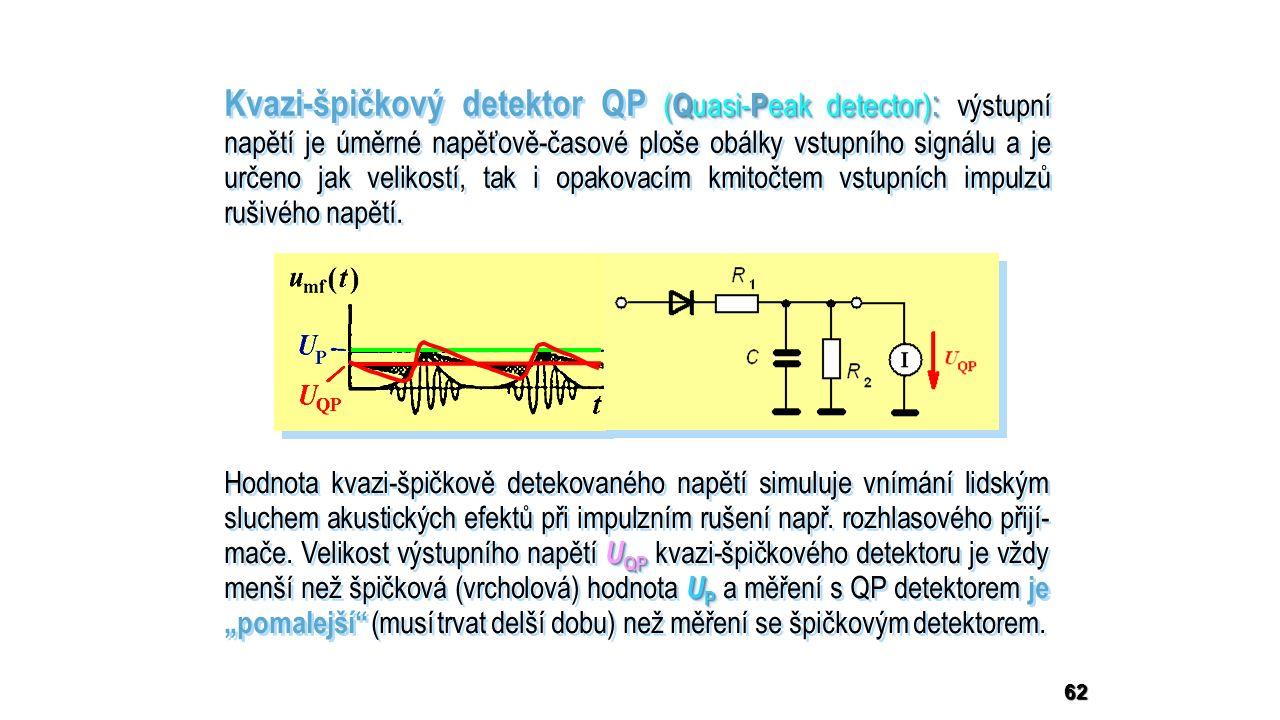 62 ( Q uasi- P eak detector) : Kvazi-špičkový detektor QP ( Q uasi- P eak detector) : výstupní napětí je úměrné napěťově-časové ploše obálky vstupního signálu a je určeno jak velikostí, tak i opakovacím kmitočtem vstupních impulzů rušivého napětí.