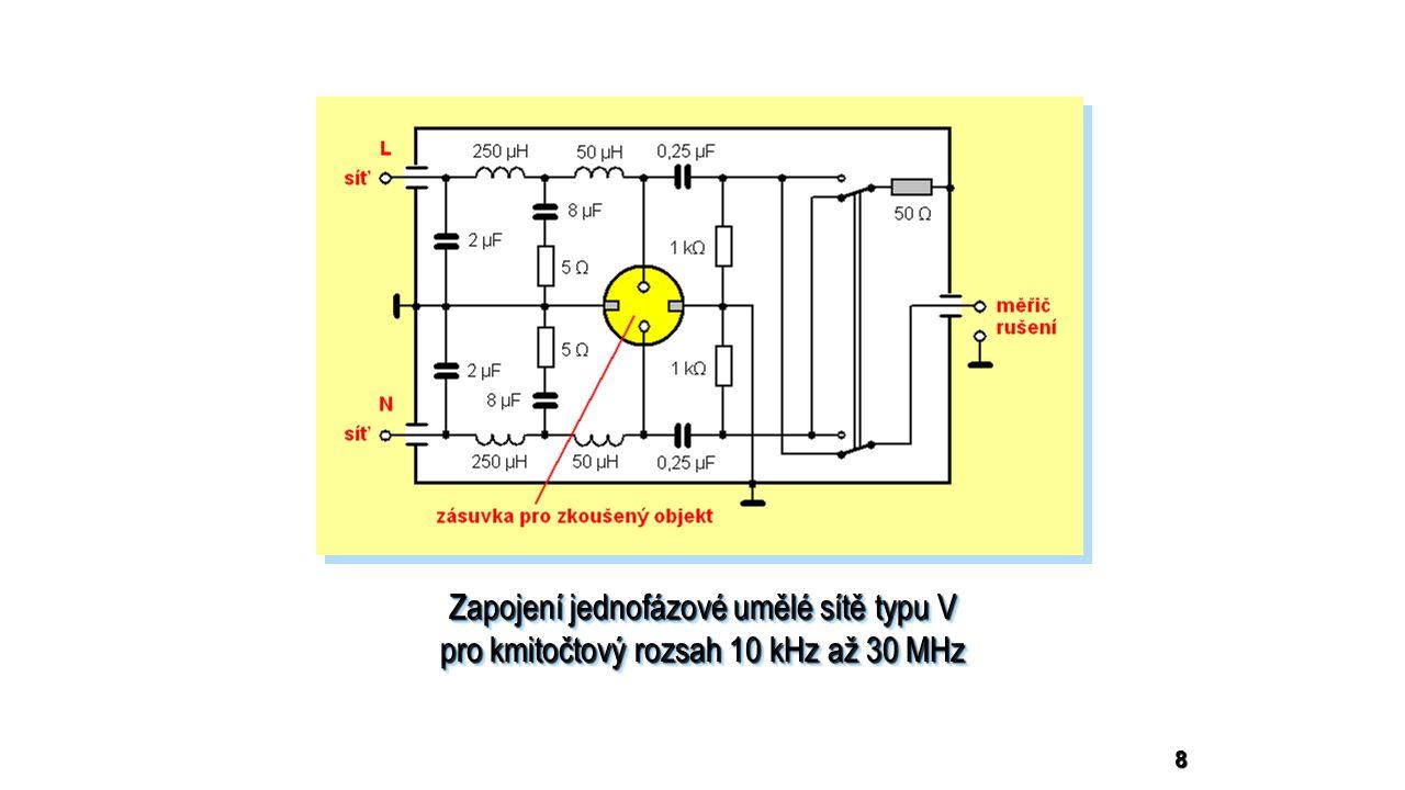 19 Při praktických měřeních je třeba dodržet následující pravidla:  Feritové kroužky v absorpčních kleštích 4 nezajistí dokonalé bezodrazové přizpůsobení napájecího vedení 2 pro rušivý signál  vzniknou stojaté vlny rušivého vf.
