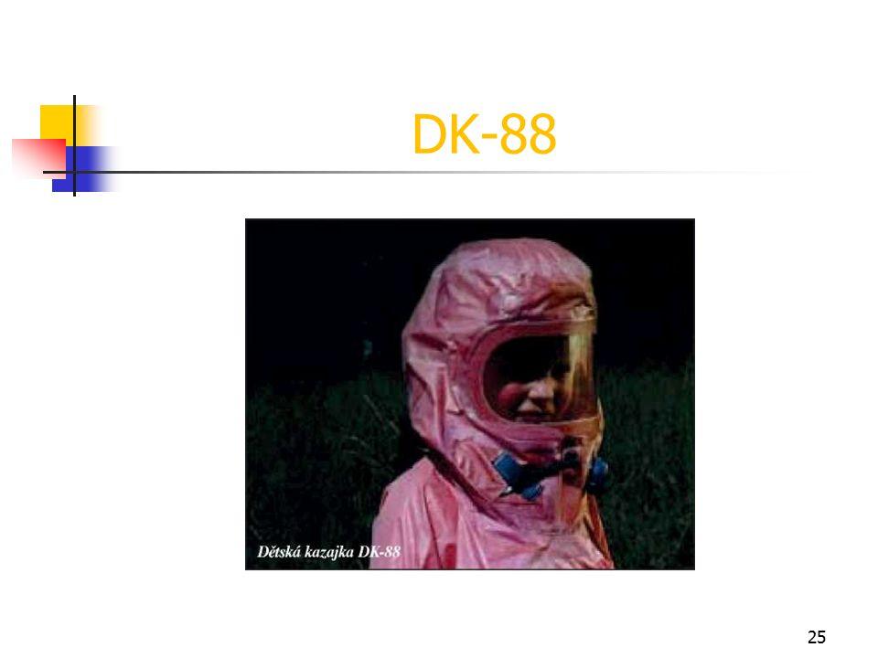 25 DK-88