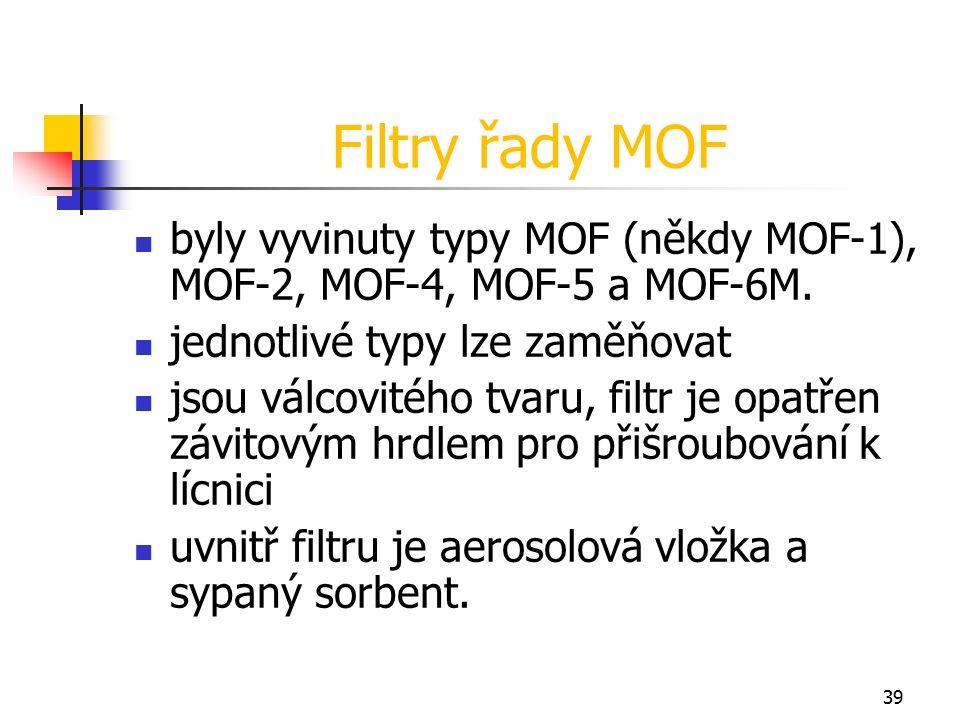 39 Filtry řady MOF byly vyvinuty typy MOF (někdy MOF-1), MOF-2, MOF-4, MOF-5 a MOF-6M.