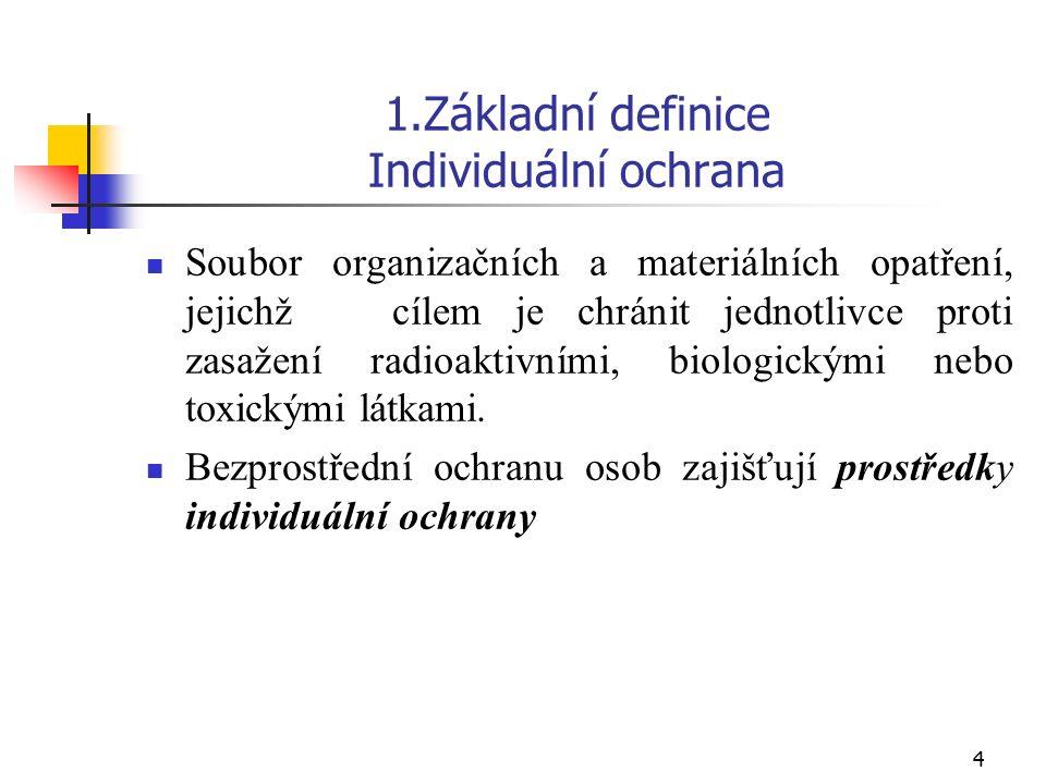 4 1.Základní definice Individuální ochrana Soubor organizačních a materiálních opatření, jejichž cílem je chránit jednotlivce proti zasažení radioaktivními, biologickými nebo toxickými látkami.