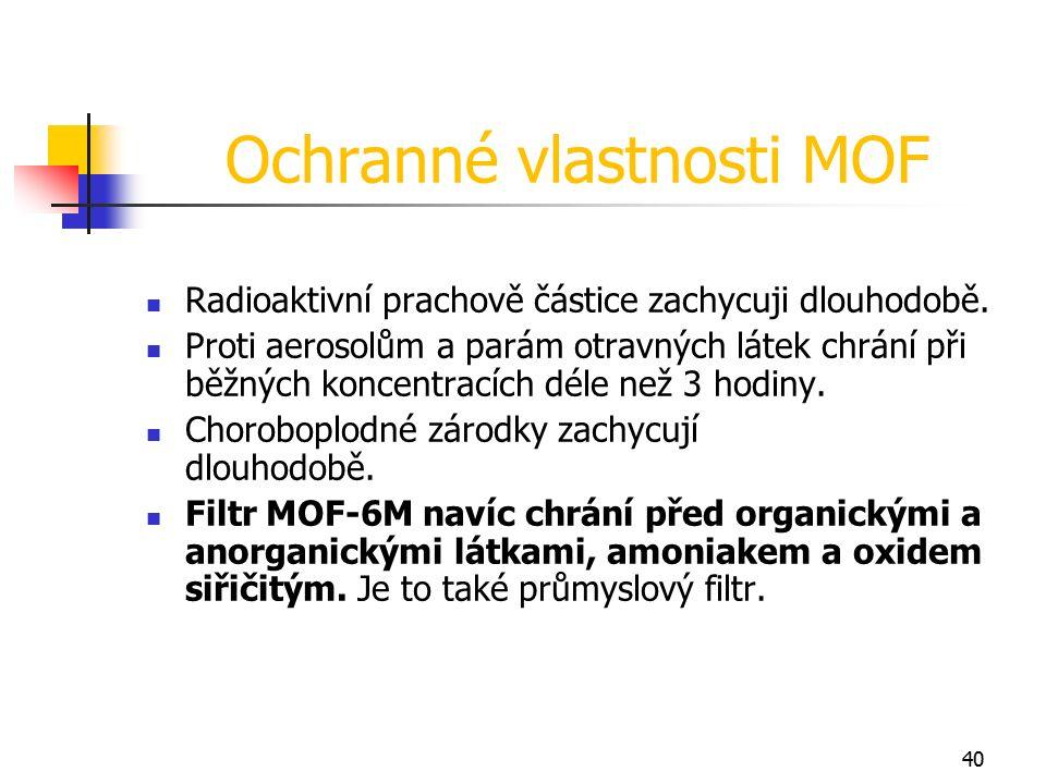 40 Ochranné vlastnosti MOF Radioaktivní prachově částice zachycuji dlouhodobě.