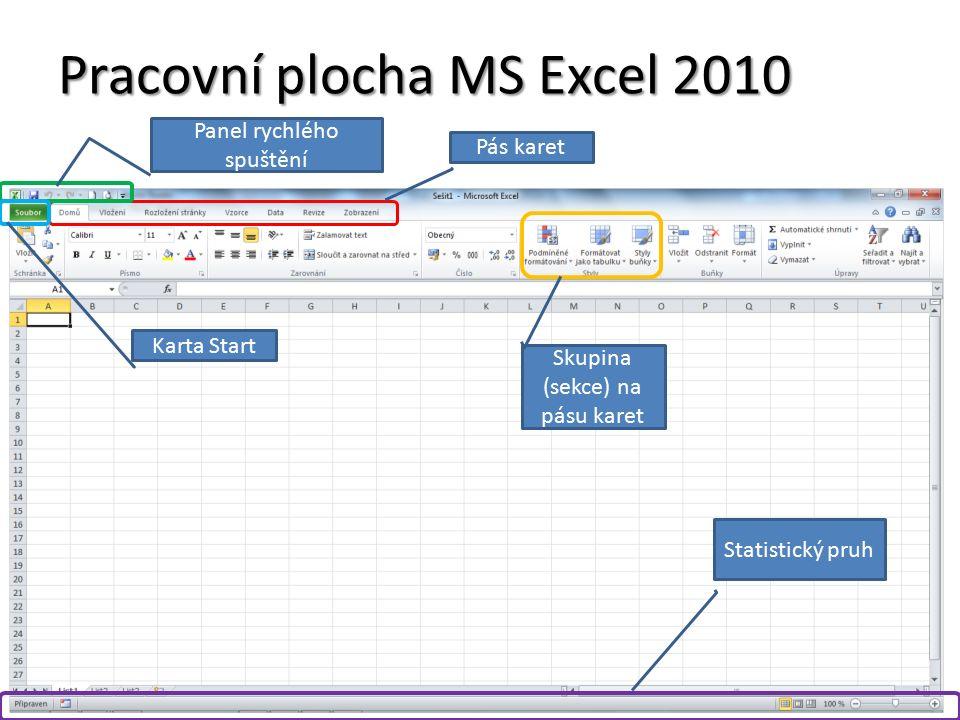 Pracovní plocha MS Excel 2010 Pás karet Panel rychlého spuštění Karta Start Skupina (sekce) na pásu karet Statistický pruh