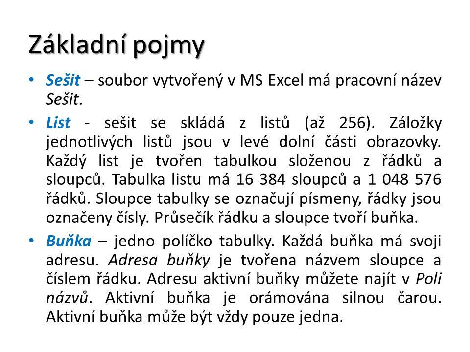 Základní pojmy Sešit – soubor vytvořený v MS Excel má pracovní název Sešit.
