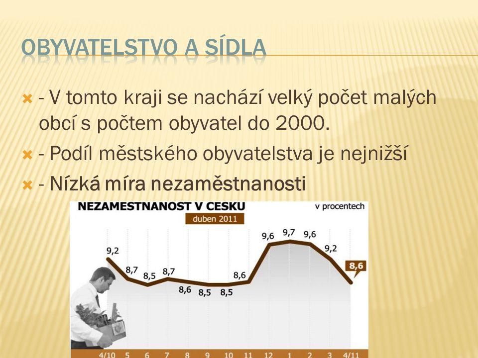  - V tomto kraji se nachází velký počet malých obcí s počtem obyvatel do 2000.