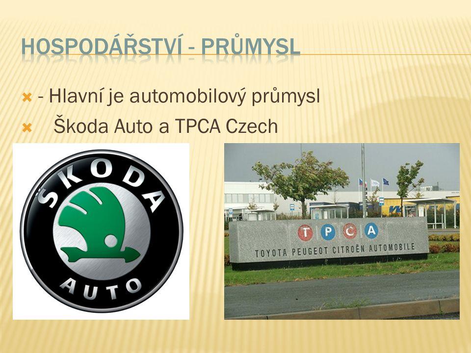  - Hlavní je automobilový průmysl  Škoda Auto a TPCA Czech