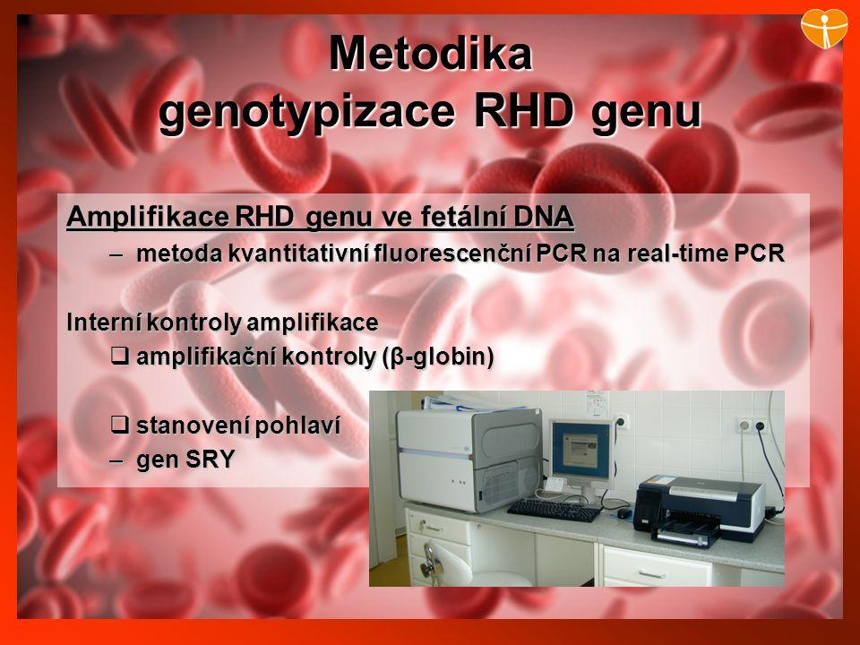 Metodika genotypizace RHD genu Amplifikace RHD genu ve fetální DNA –metoda kvantitativní fluorescenční PCR na real-time PCR Interní kontroly amplifikace  amplifikační kontroly (β-globin)  stanovení pohlaví –gen SRY