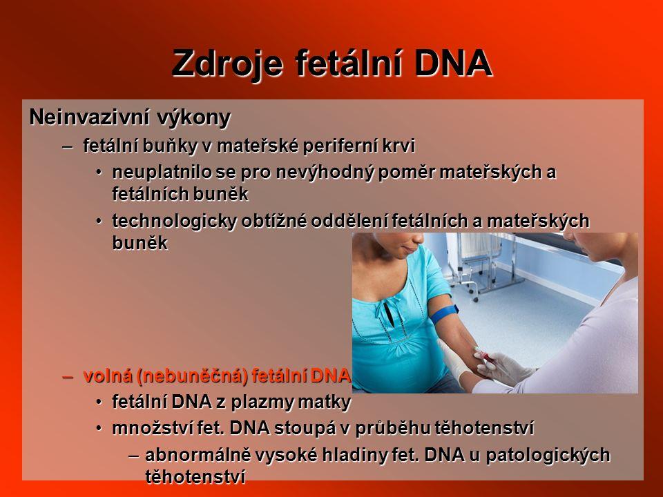 Zdroje fetální DNA Neinvazivní výkony –fetální buňky v mateřské periferní krvi neuplatnilo se pro nevýhodný poměr mateřských a fetálních buněkneuplatnilo se pro nevýhodný poměr mateřských a fetálních buněk technologicky obtížné oddělení fetálních a mateřských buněktechnologicky obtížné oddělení fetálních a mateřských buněk –volná (nebuněčná) fetální DNA fetální DNA z plazmy matkyfetální DNA z plazmy matky množství fet.