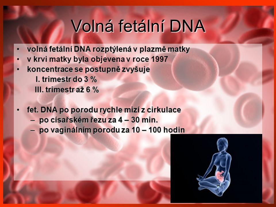 Volná fetální DNA volná fetální DNA rozptýlená v plazmě matkyvolná fetální DNA rozptýlená v plazmě matky v krvi matky byla objevena v roce 1997 koncentrace se postupně zvyšujekoncentrace se postupně zvyšuje I.