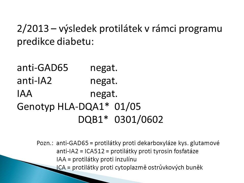 2/2013 – výsledek protilátek v rámci programu predikce diabetu: anti-GAD65negat.