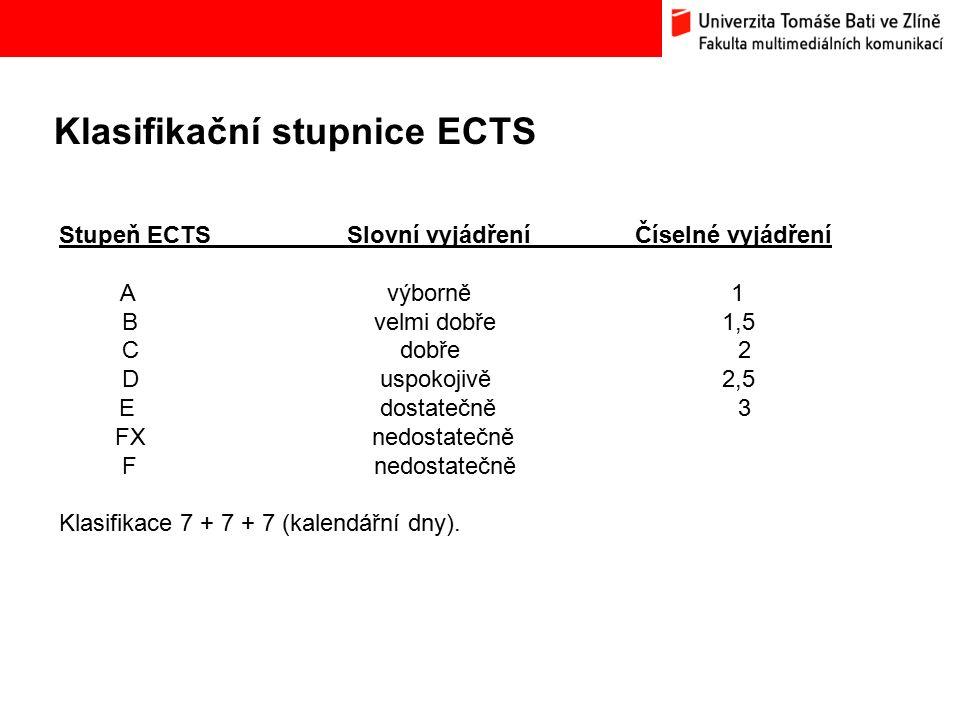 Klasifikační stupnice ECTS Bc. Hana Ponížilová: Analýza konkurenčního prostředí Fakulty multimediálních komunikací UTB ve Zlíně Stupeň ECTSSlovní vyjá